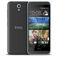 HTC Desire 620G is quietly launched in India?
