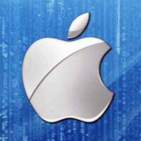 Jury finds Apple not guilty of violating anti-trust laws