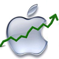 iOS fans, brace yourselves! App Store prices across the EU, Canada, and Norway said to go up