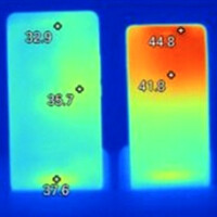 Which phone is hotter? Xiaomi Mi4 vs Meizu MX4 Pro vs Honor 6+ heating test