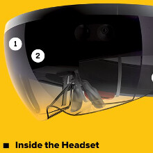 Inside Microsoft's HoloLens headgear: all you need to know in a video and infographic