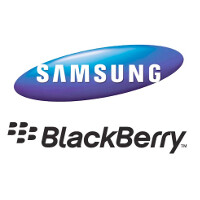 Blackberry stock options price