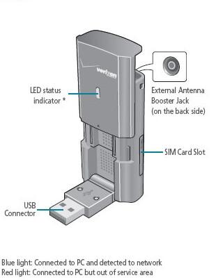 Pantech UMW190 Global Mobile Broadband Modem coming to Verizon
