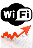 ABI: shipments of Wi-Fi-capable handsets will grow