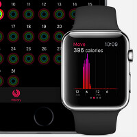 Activity app appears on iPhones running iOS 8.2 when paired with an Apple Watch