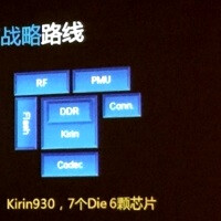 Huawei's Kirin 930 flagship CPU uses enhanced Cortex A53e cores pushed to 2GHz clock speed