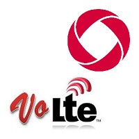 """O Canada: Rogers is first of the """"Big Three"""" to offer Voice-over-LTE"""