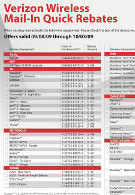 Verizon's rebate sheet includes Touch Pro2