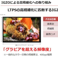 Sharp not even joking, announces 5.5-inch 4K IGZO display with mind-blowing 806ppi pixel density