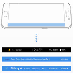 New Samsung infographic shows how intuitive TouchWiz UI is on the Galaxy S6 and S6 edge