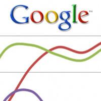 Google revenue and profit grow in Q1 2015 despite struggling Nexus