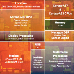Snapdragon 810's heat issues might be of Qualcomm's own making