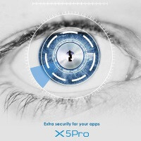 Retinal scanner confirmed for the Vivo X5 Pro, company eyeing a May release