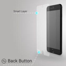 Halo Back smart screen protector for the iPhone 6 and iPhone 6 Plus adds a physical back button