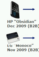 Windows Mobile road map for AT&T shows LG Monaco and HP Obsidian