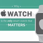 This infographic politely explains why the Apple Watch is the only smartwatch that matters