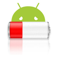Users report a battery drain issue with Android 5.x Lollipop