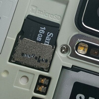 Do you use the memory card slot in your phone?