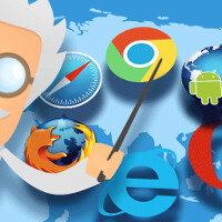Infographic shows which mobile browsers are used the most in various countries