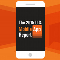 Facebook is the most popular mobile app according to comScore's latest survey