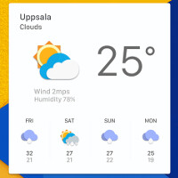 Best new Android widgets (September 2015) #2