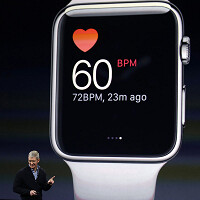 Certain exercises produce inaccurate heart rate readings on the Apple Watch