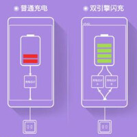 Teaser from Vivo shows dual charging capabilities for the beastly Vivo X6