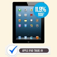Infographic: 75% of customers think the iPad Pro is redundant, but the iPad 2 is the most traded-in iPad of 2015