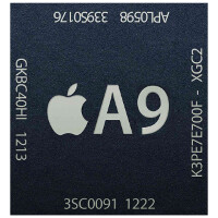 AnTuTu benchmark tests of various chipsets has Apple A9 on top