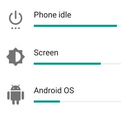 How to quickly access battery stats on Android Marshmallow and Lollipop devices