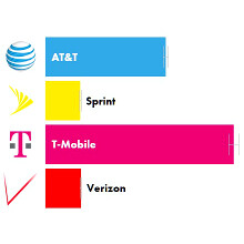 Latest Verizon Vs ATT TMobile And Sprint LTE Speeds And Coverage - Verizon coverage map wisconsin