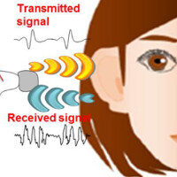 Smartphones could soon employ user's ears to verify identity with 99% accuracy