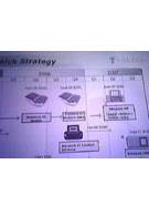 Sidekick III strategy revealed