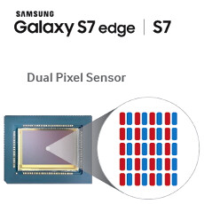 Poll results: Is Samsung's Dual Pixel camera tech on the Galaxy S7 true phone innovation?