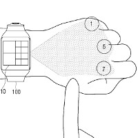 Scifi-like Samsung patent shows how we could use smartwatches in the future