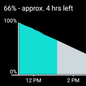 OnePlus 3 after the update: terrible battery drain (Google 'partial wakelocks' to blame)
