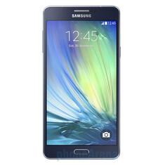Samsung Galaxy A3, A5 and A7 (2017) essentially confirmed