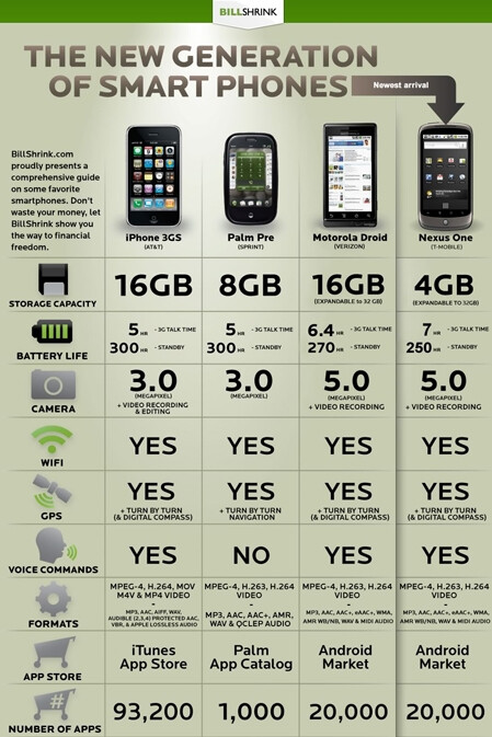 How much will that Nexus One and T-Mobile service really cost you?