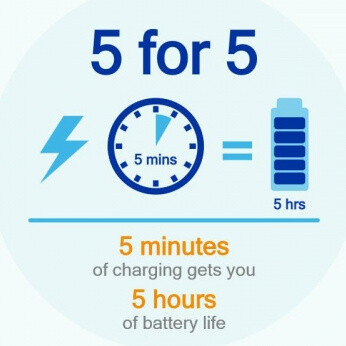 Quick Charge 4.0 goes official: what does it change and when will it come to smartphones