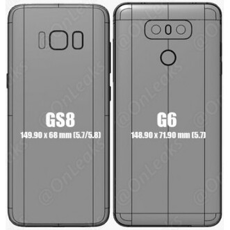 Leaked S8 and S8+ size comparisons show the S8+ to still be one very big phone