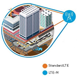 AT&T's LTE-M network travels through floors and walls, but at the cost of speed