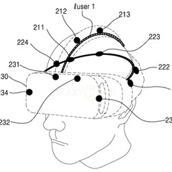 "Samsung patents an authentication method for Gear VR based on ""head recognition"""