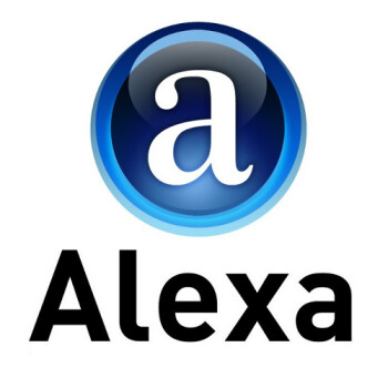 Alexa tripled its user base from May 2016 to May 2017 while Siri lost 15% of its users