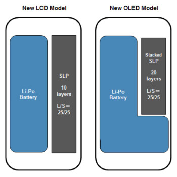 Could the iPhone 8 have a large battery indeed? LG tipped to supply L-shaped cells for the 'iPhone 9' as well