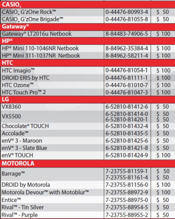 Verizon rebate form shows Motorola DEVOUR and Casio Brigade