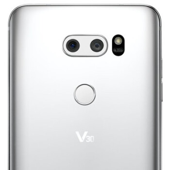 What is camera aperture? LG V30 and its leading F1.6 camera explained