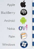 Android Market has largest percentage of free apps