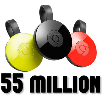 Wow - 55 million Chromecast devices have been sold so far