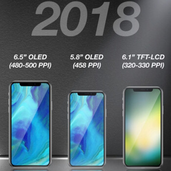 Apparently, it's not too early to talk about Apple's 2018 iPhones