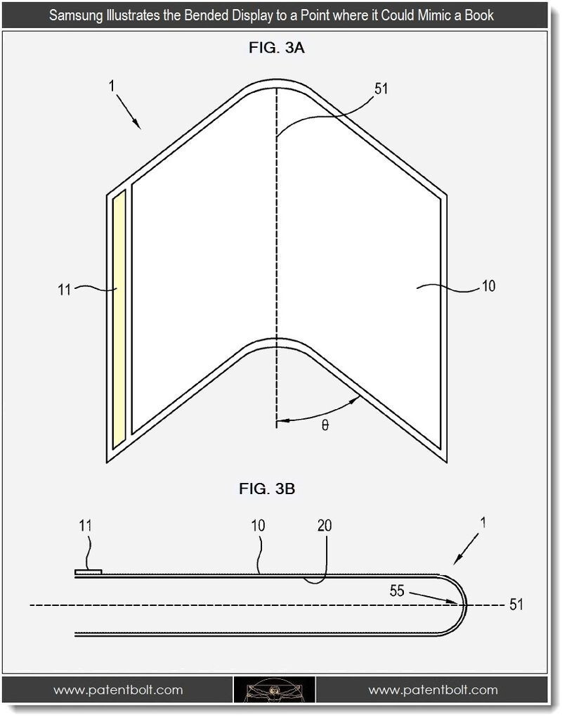 Samsung foldable display patent diagram - Samsung demos foldable display concepts, including a phone-to-tablet device